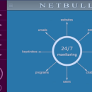 NetBull screenshot
