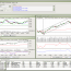TickInvest Stock Charting Software download screenshot